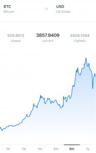 Revolut - BTC -> USD
