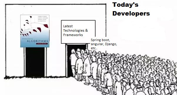 Today's developers